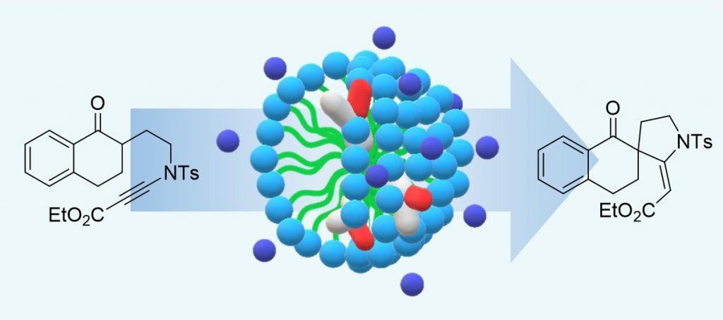 nanoreactors